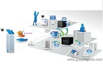 Synology-Solution_Business