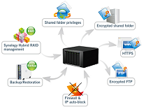 synology_for_work_3