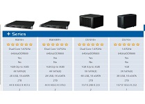 Synology_Prices