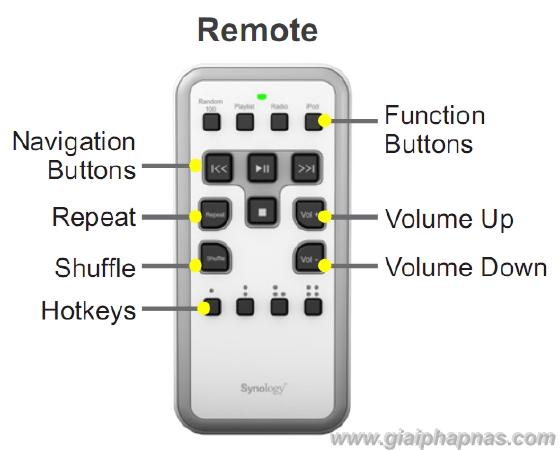 nas_synology_remote_giai_phap_nas_mns