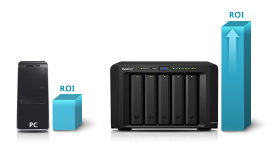 nas-synology-pc-files-server-giai-phap-luu-tru-du-lieu-dung-luong-100TB-iscsi-vpn-dhcp-mail-web-host-free_1