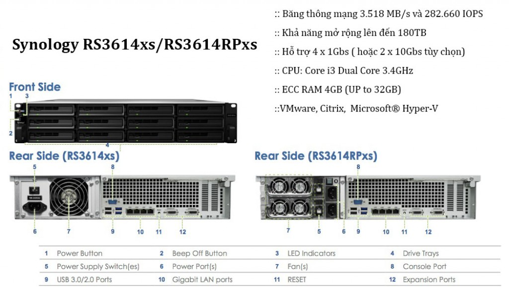 nas_synology_RS3614xs_RS3614RPxs_data_server_storage_hdd_mang_network