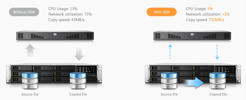synology-iscsi-virtualization-nas_synology_RS3614xs_RS3614RPxs_data_server_storage_hdd_mang_network