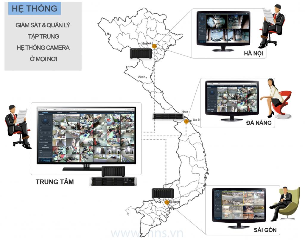 Tong-quan-ung-dung-NAS-Synology_MNS_01