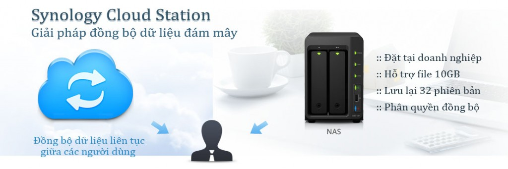 synology_cloud_staion_mns_giai_phap_nas