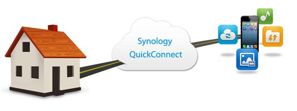 mns_synology_giai_phap_nas_Quick_Connec