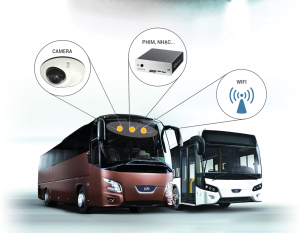 mnsbus-entertainment-solution-for-bus