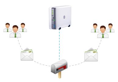 Xay-dung-Mail-Server-ngay-tren-NAS-cua-ban-mns-synology-giaiphapnas_00