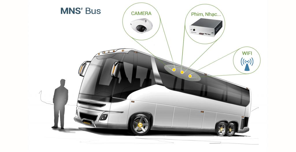 mns_bus_camera_ip_giai_phap_giam_sat_an_ninh_xe_khac_bus_buyt_taxi_xe_tai_container