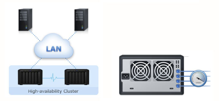 nas_synology_DS1515+_luu_tru_data_du_lieu_mang_network_3