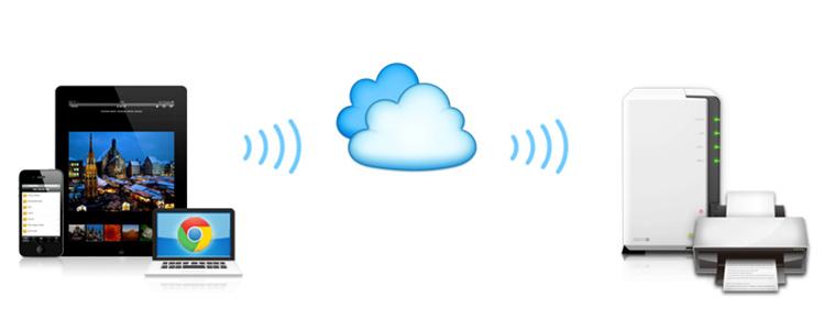 Dong-bo-du-lieu-moi-luc-moi-noi-voi-Cloud-Station-mns-giaiphapnas-synology_00