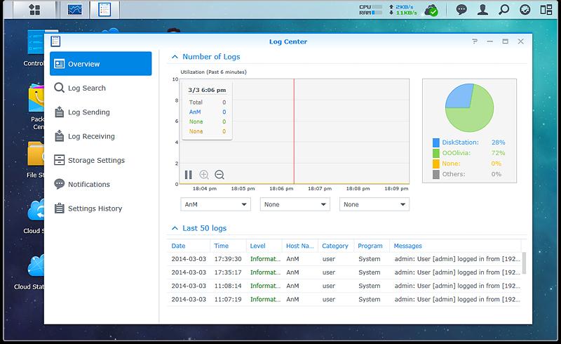 services_log_server_mns_giai_phap_luu_tru_du_lieu_data_doanh_nghiep