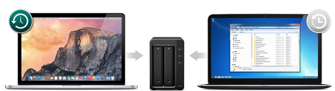 effective_backup_luu_tru_du_lieu_data_server_nas_synology_DS715_MNS_sai_gon_da_nang_ha_noi