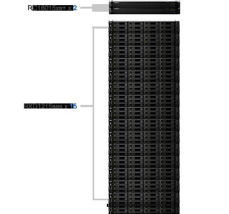RC18015xsplus_sect_scalability_01_mns_nas_synology_ha_noi_da_nang_sai_gon
