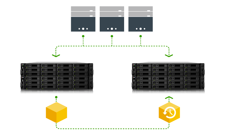 lun_snapshot_clone_RS18016xs_plus_nas_server_synology_luu_tru_backup_cloud_data_sai_gon_da_nang_ha_noi