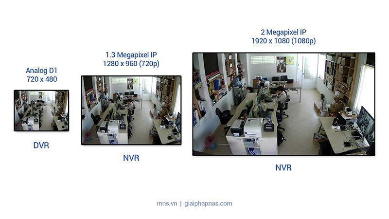 mns_lap_dat_he_thong_camera_an_ninh_ghi_hinh_xem_qua_mang_dpi