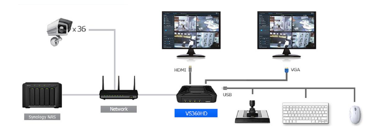 VS360HD_02
