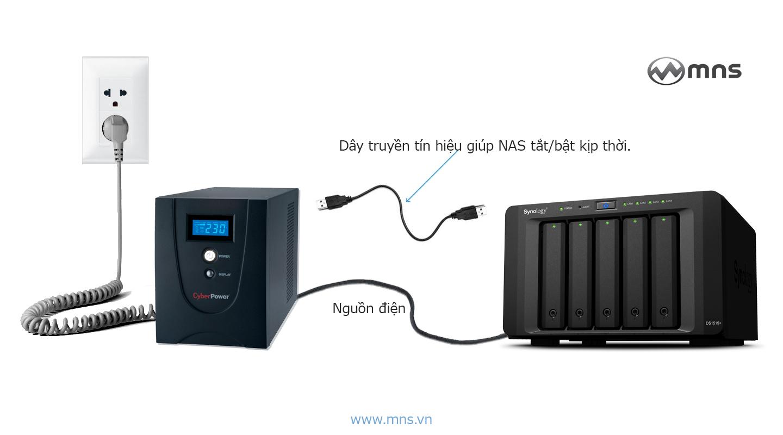 bo-luu-dien-ups-nas-synology-mns