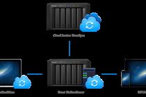 cloud_01_mns_nas_Synology_server_data_giai_phap_uu_tru_du_lieu_an_toan_bao_mat