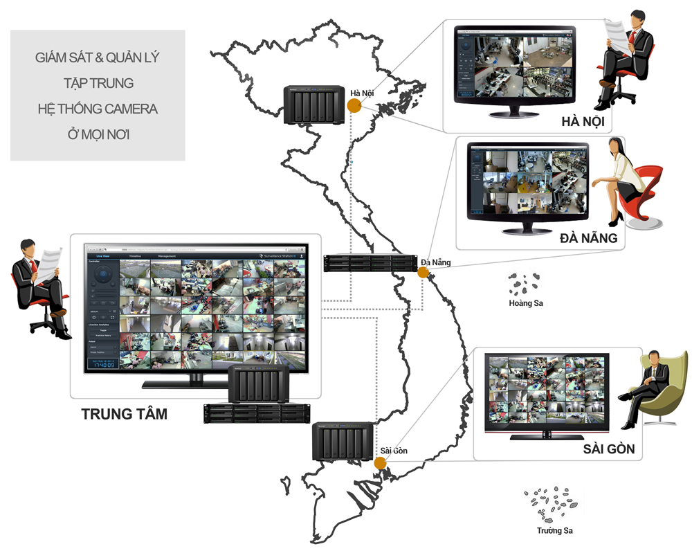 camera_analog_ip_hong_ngoai_fish_eyes_megapixel_HD_an_ninh_giam_sat_theo_doi_ghi_hinh_nvr_synology_tap_trung_cms_2014_05