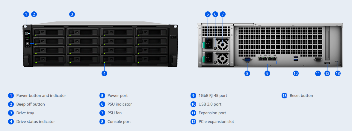 Synology_RS2818RP_thiet_bi_luu_tru_du_lieu_nas_data_server