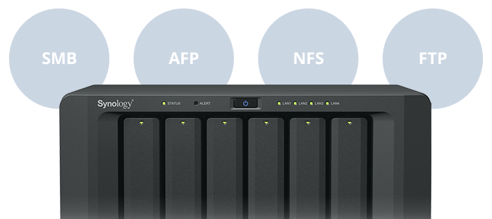 nas-synology-ds1618-plus-thiet-bi-luu-tru-du-lieu-file-backup-server-data-mns-giai-phap-nas-DS1618plus-smb-afp-nfs-ftp