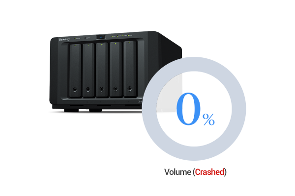 crashed-volume-nas-synology-cup-dien-mat-du-lieu-bad-sector-hdd-data
