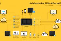 synology-giai-phap-backup-data-du-lieu-an-toan-khong-gioi-han-mns