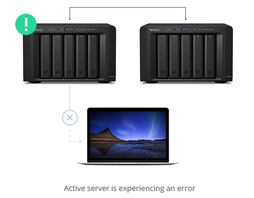 Mô hình kết nối NAS Hybrid High Availability