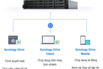 synology-chung-tay-day-lui-dich-benh-covid-19