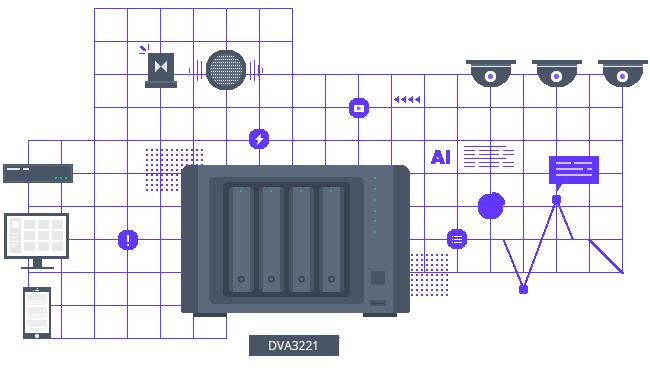 MNS-Deep-Learning-NVR-DVA3221-server